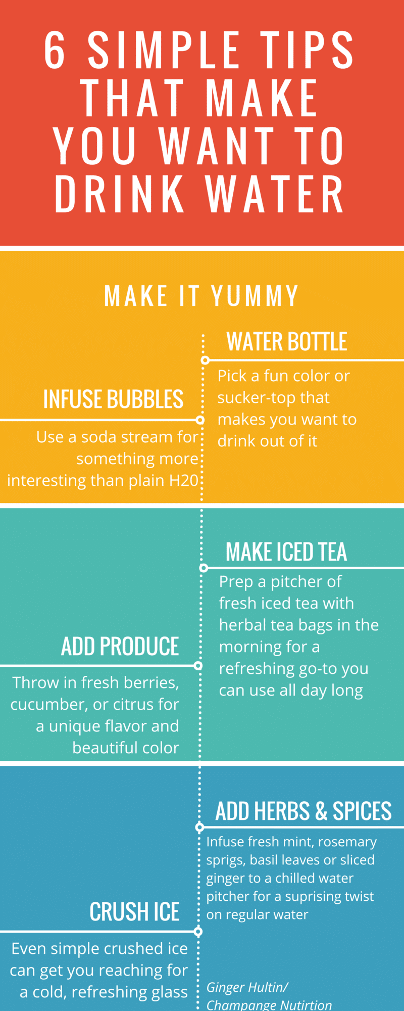 6 Tips To Save On Your Apartment S Boho Chic Look: 6 Tips For Drinking More Water